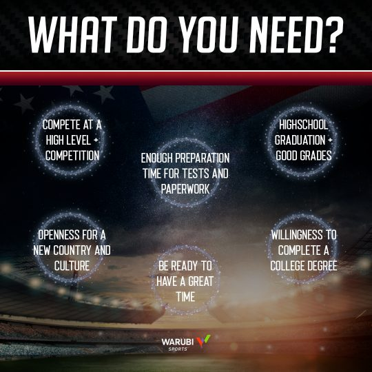 Requirements for a Soccer Scholarship in the USA
