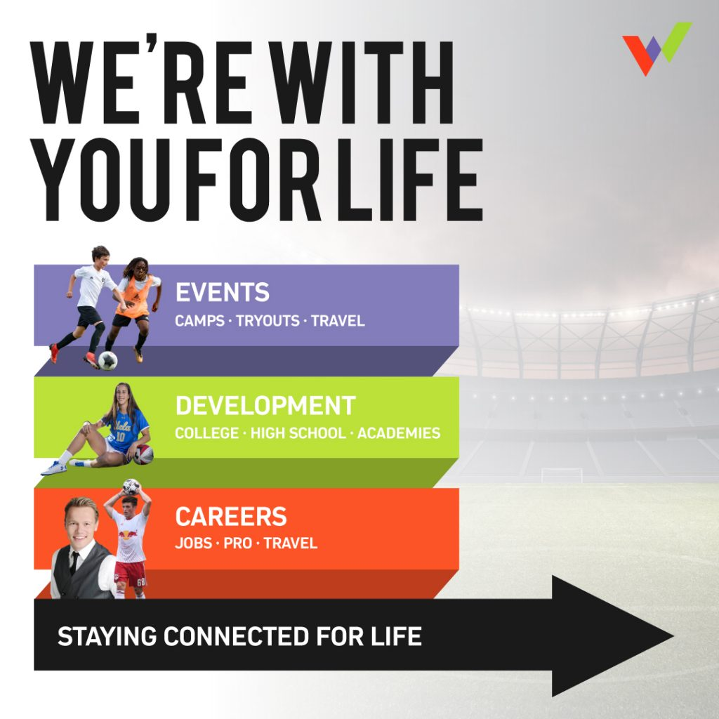 Your Soccer Agency for Life